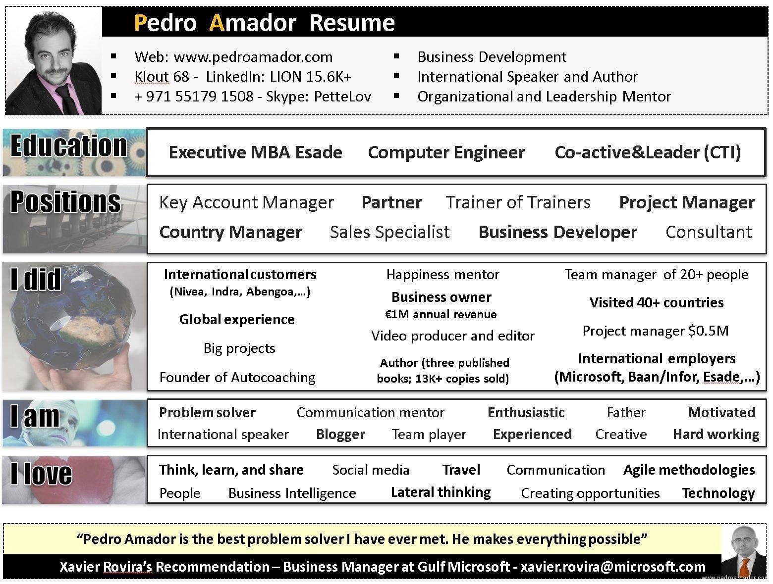 CV Pedro Amador - Cómo hacer un currículum moderno para una sociedad moderna ⭐