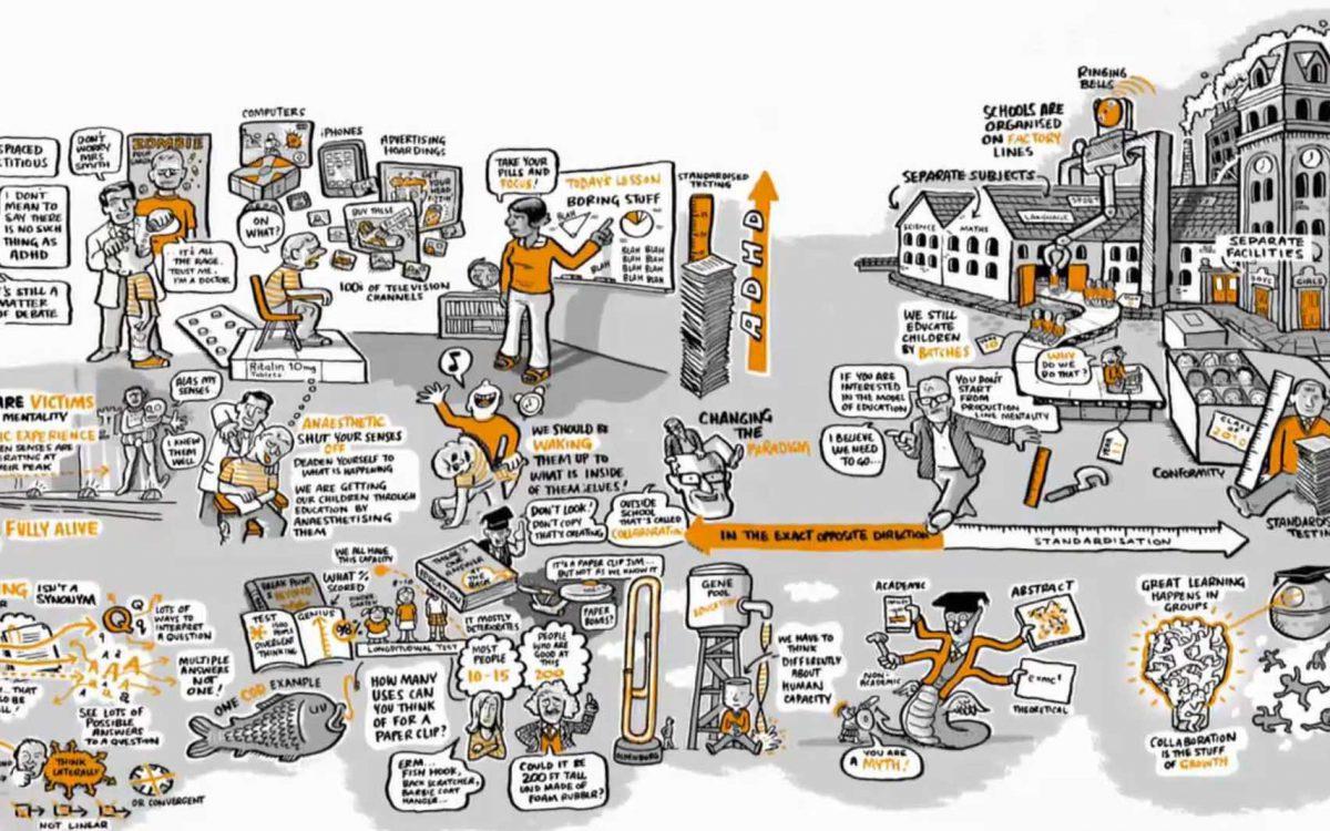 Las escuelas matan la creatividad - Sir Ken Robinson