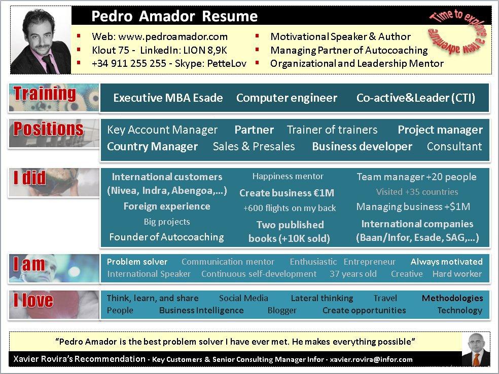 Curriculum Moaderno - Pedro Amador Segunda versión (pulse para ver en grande)