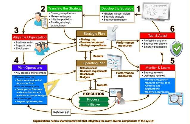 Mejora mapa de procesos