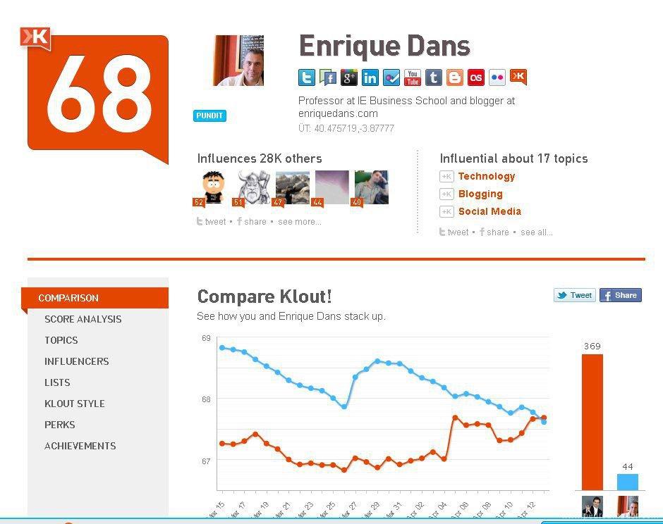 Comparación con Enrique Dans