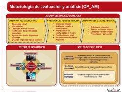 ejemplos de slides de análisis estratégico