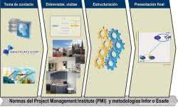 sistema de gestion de calidad