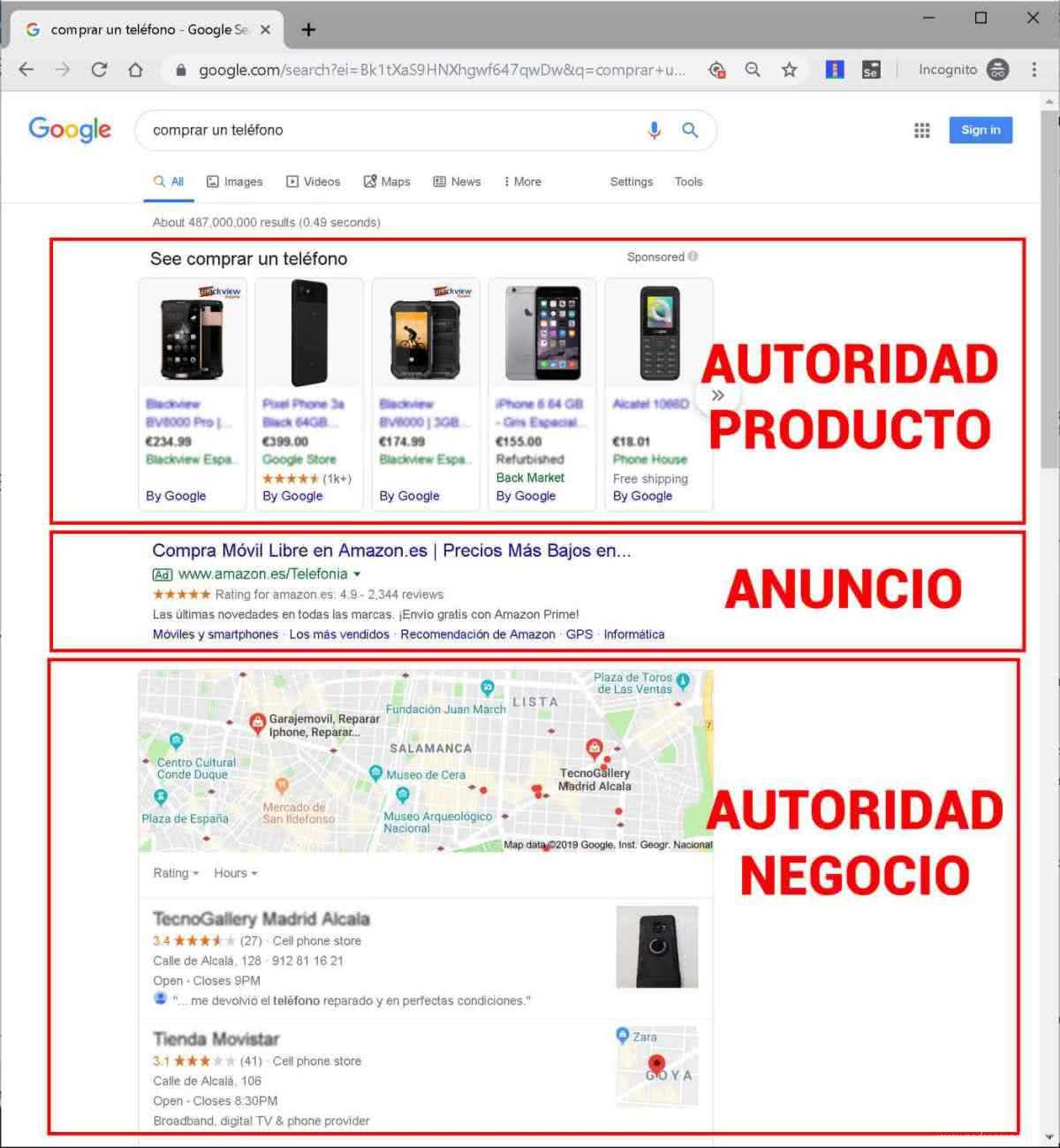 Ejemplo de autoridad en Google para Productos