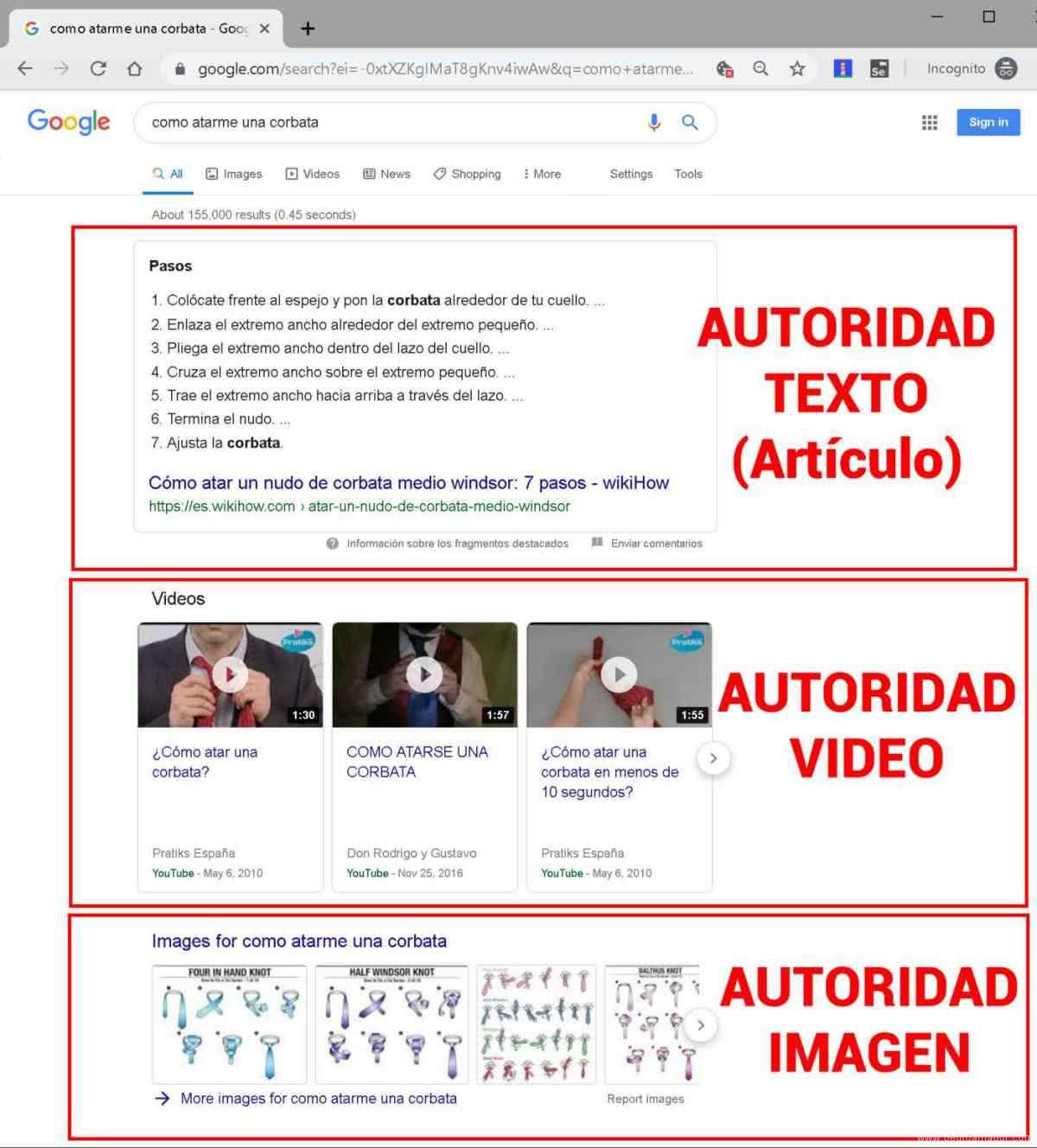 Ejemplo de autoridad en Google