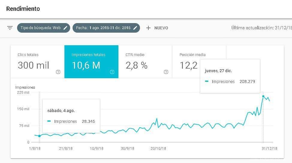 error metricas da y pa - ▷ Estrategias de Marketing Digital 2020