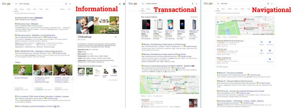 Navigational-Informational-Transactional-Searches