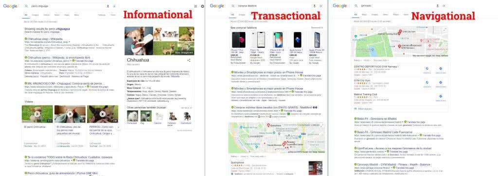 navigational informational transactional searches - ▷ Estrategias de Marketing Digital 2020