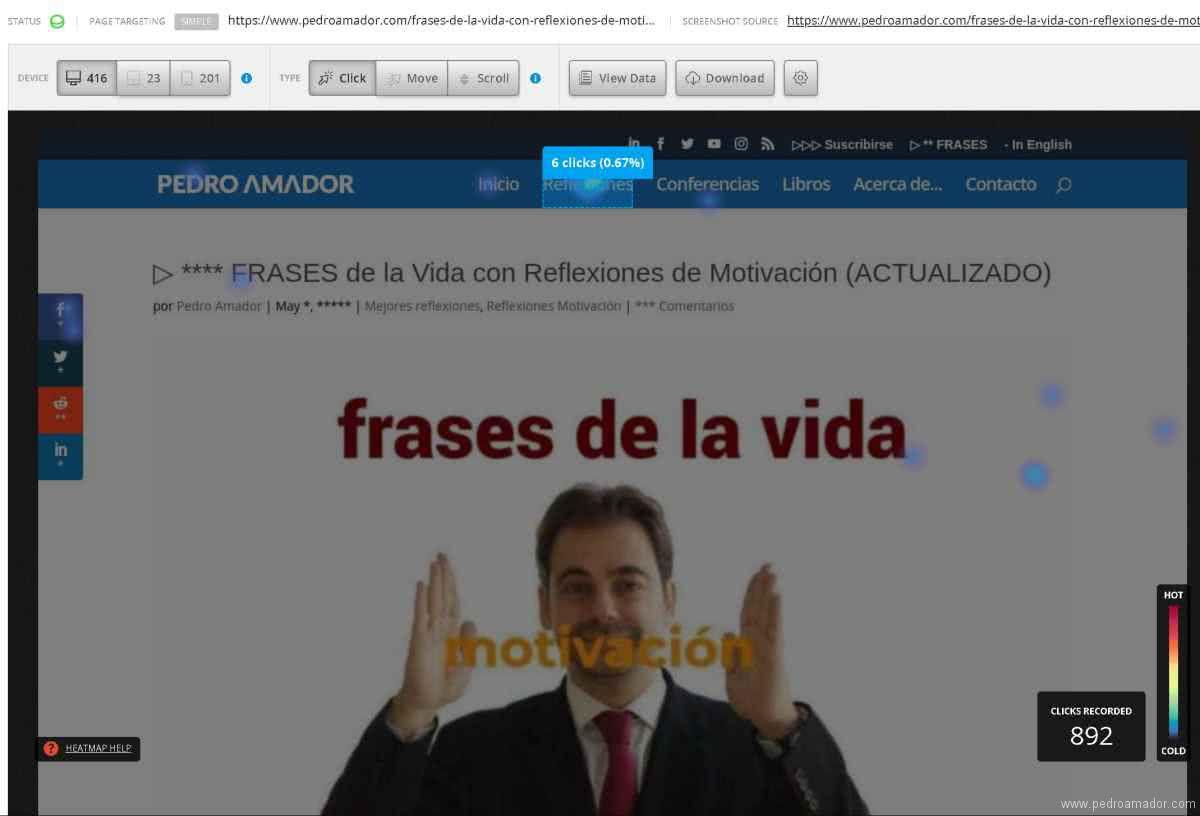 Análisis web Hotjar